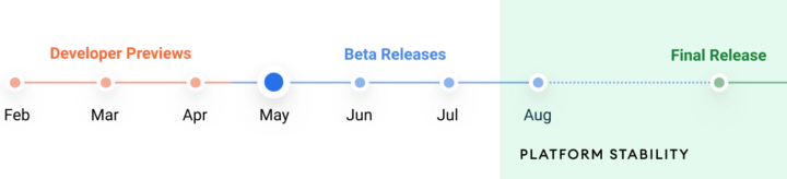 Android-12-Beta-Schedule