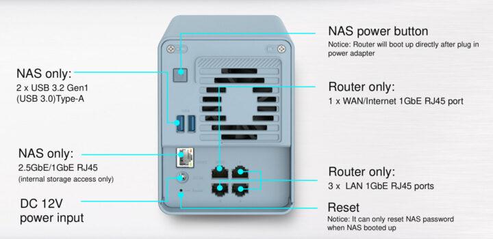 Intel-NAS-Arm-Router