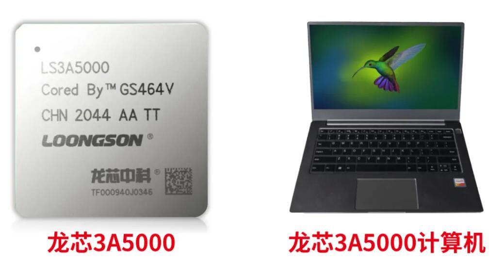 Loongson-3A5000