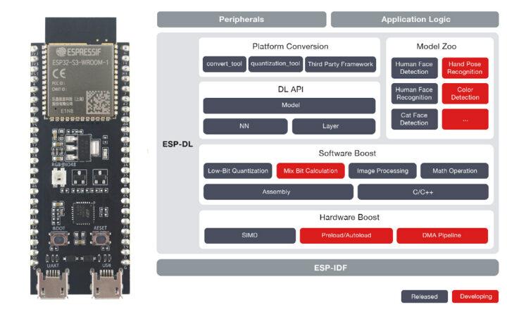 ESP32-S3-AI-ESP-DL-library