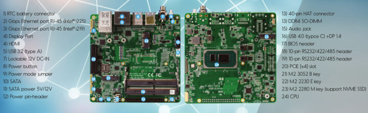 Tiger-Lake-Embedded-SBC-specifications