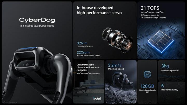 สเปค-Xiaomi-CyberDog-Features